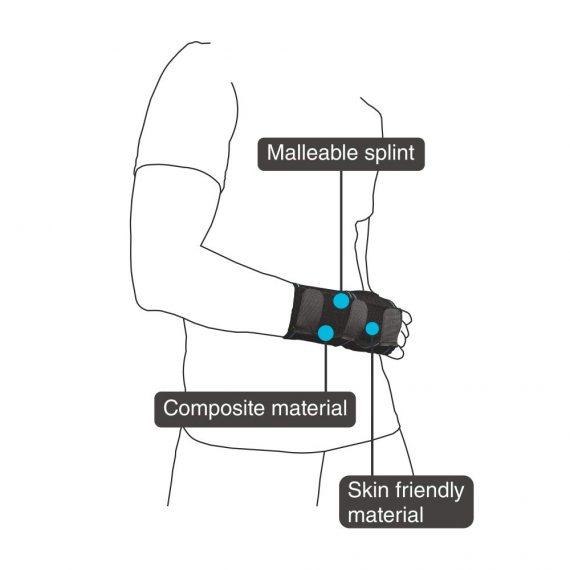 wrist splint 1