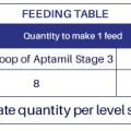 Aptamil-table3