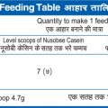 Nusobee-Casein-2-feeding-table