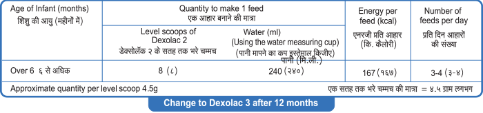 dex stage 2